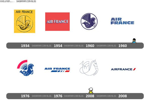 Evolution Air France