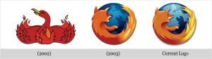 Evolution Firefox